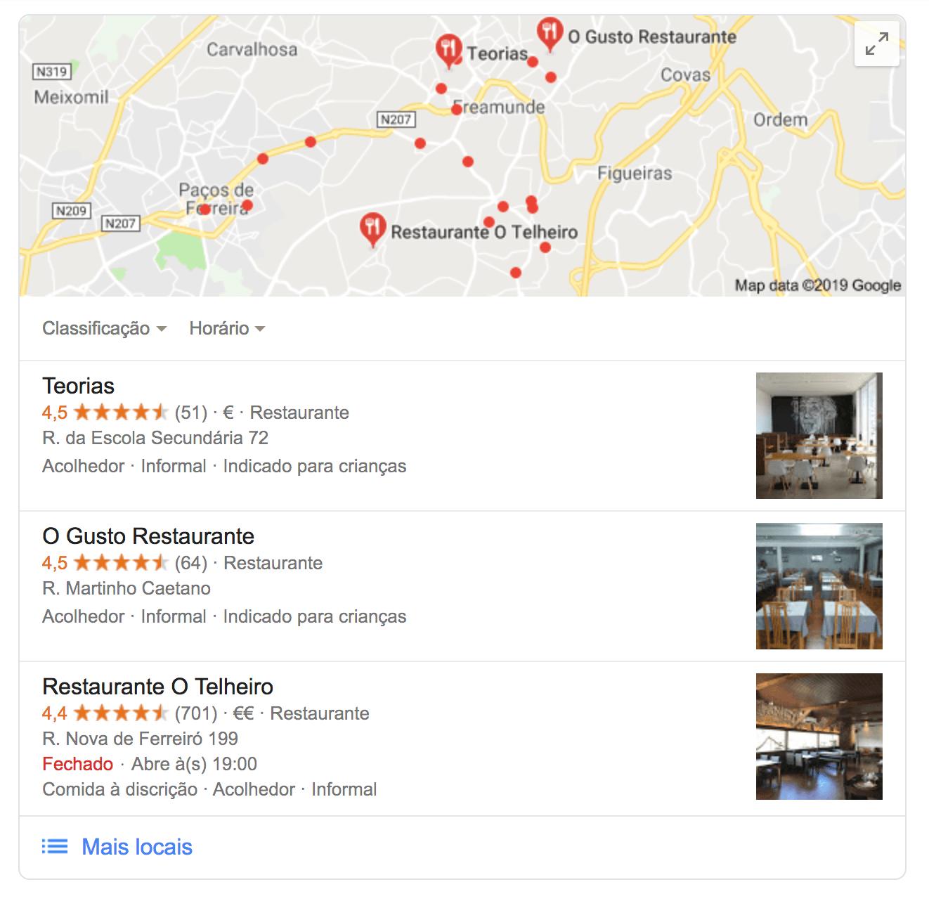 As pesquisas por restaurantes na localização em Freamunde