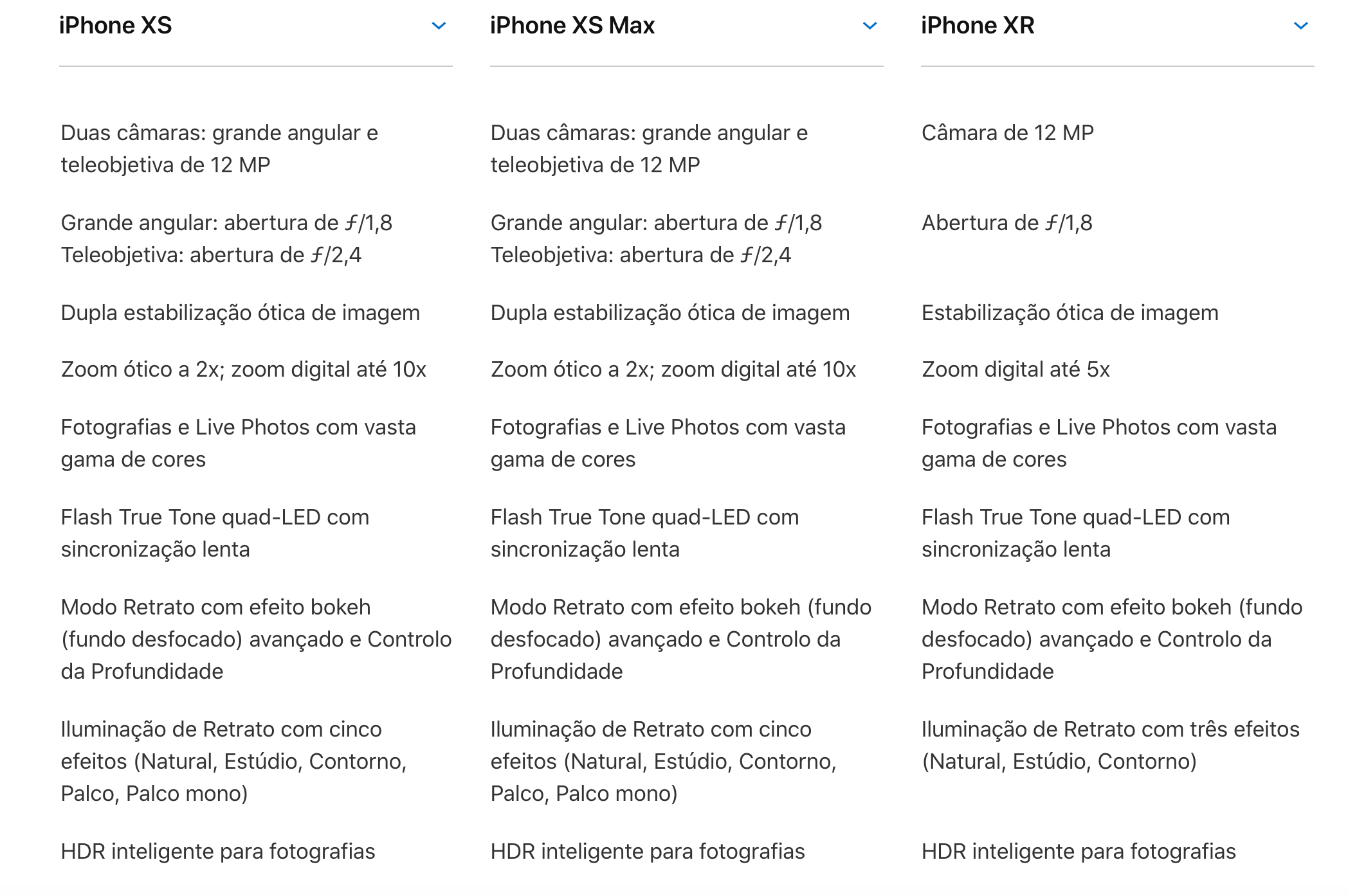 iPHONE XR Compare