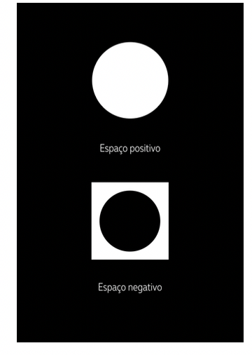 Espaço Positivo e Negativo