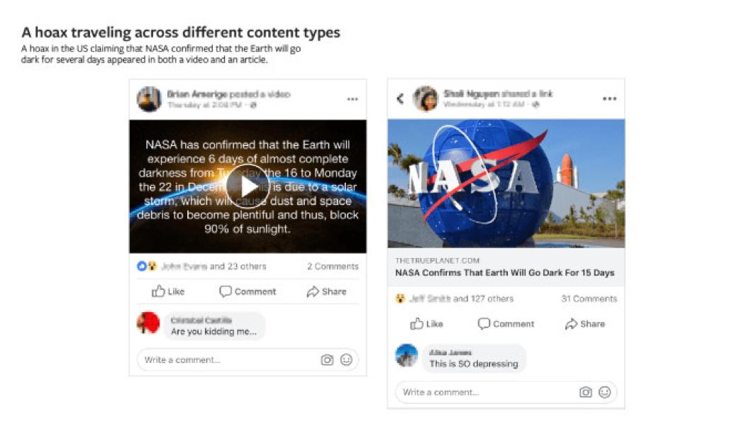 Posts falsos divulgados através do Facebook