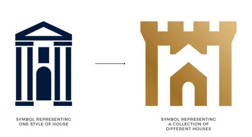 Historical Houses Logo